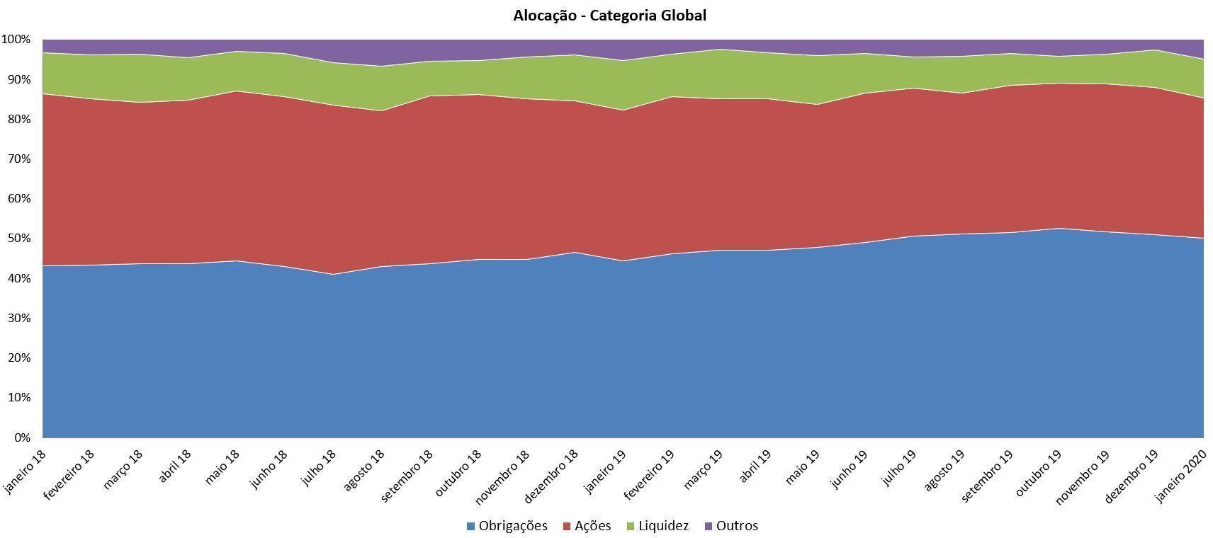 aloca__o_global