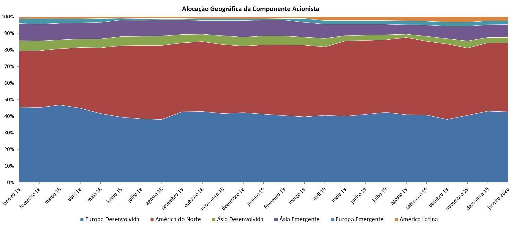 aloca__o_geo_acionista