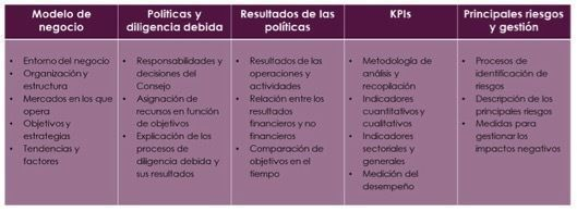 tribuna_cnmv_sostenibilidad_2