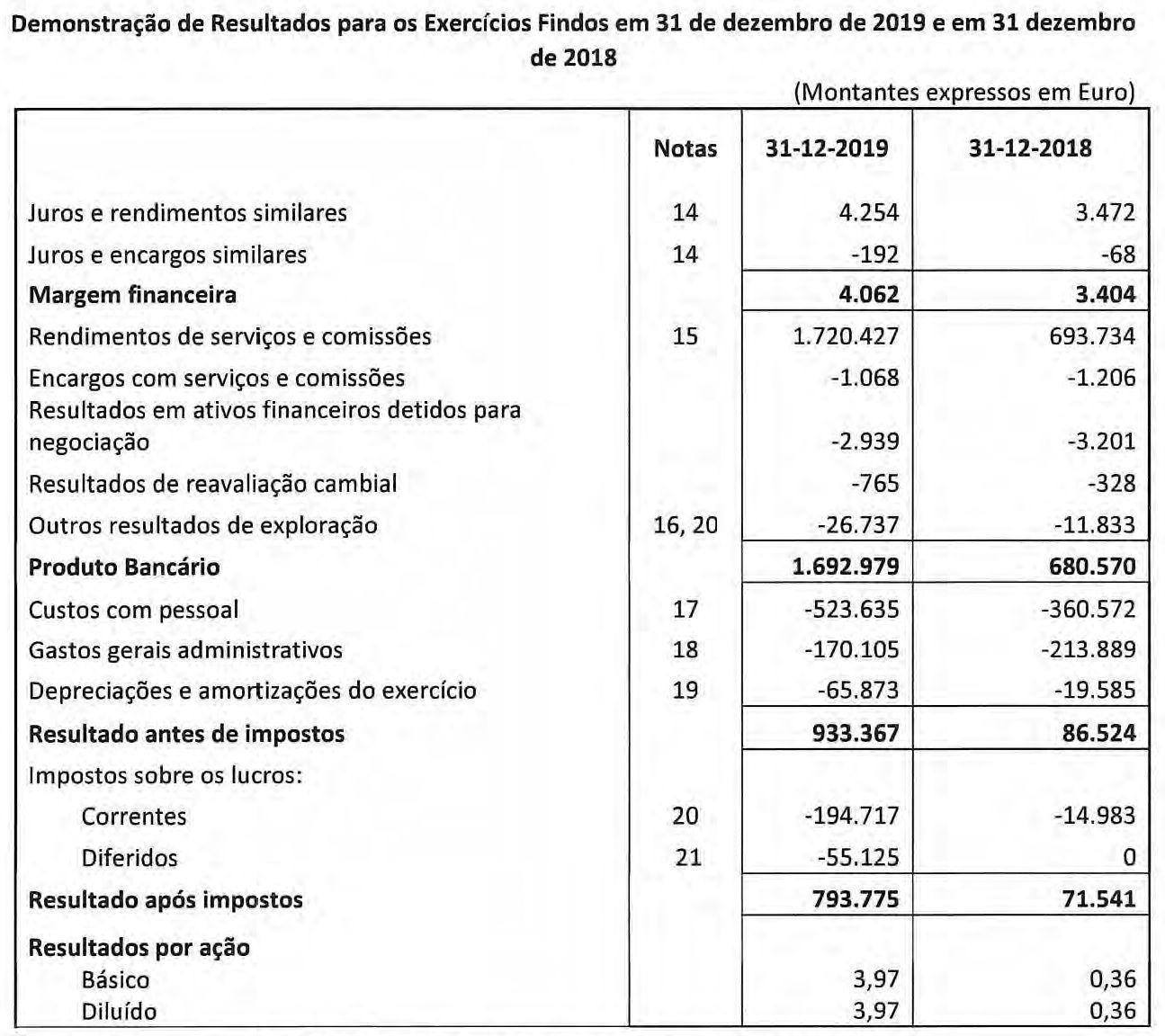 Casa_investimentos_DR