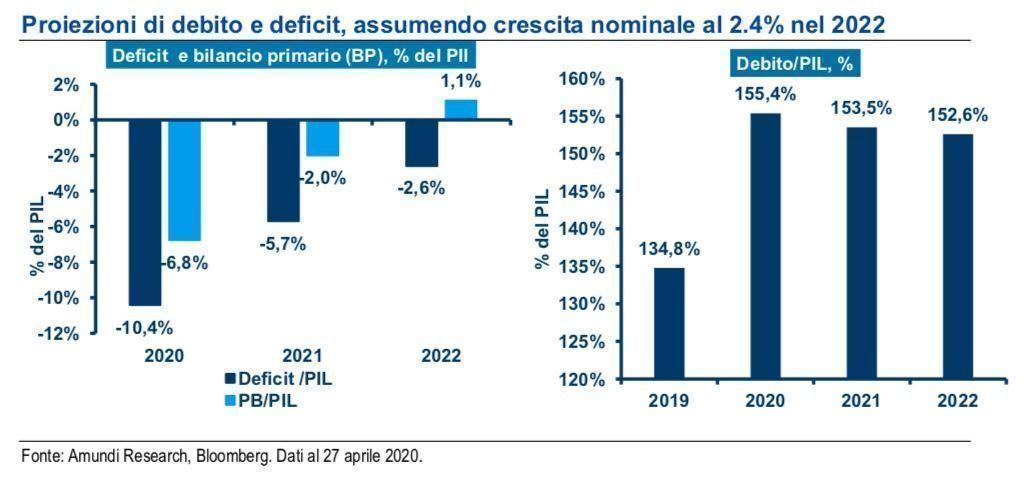 Debito_e_deficit