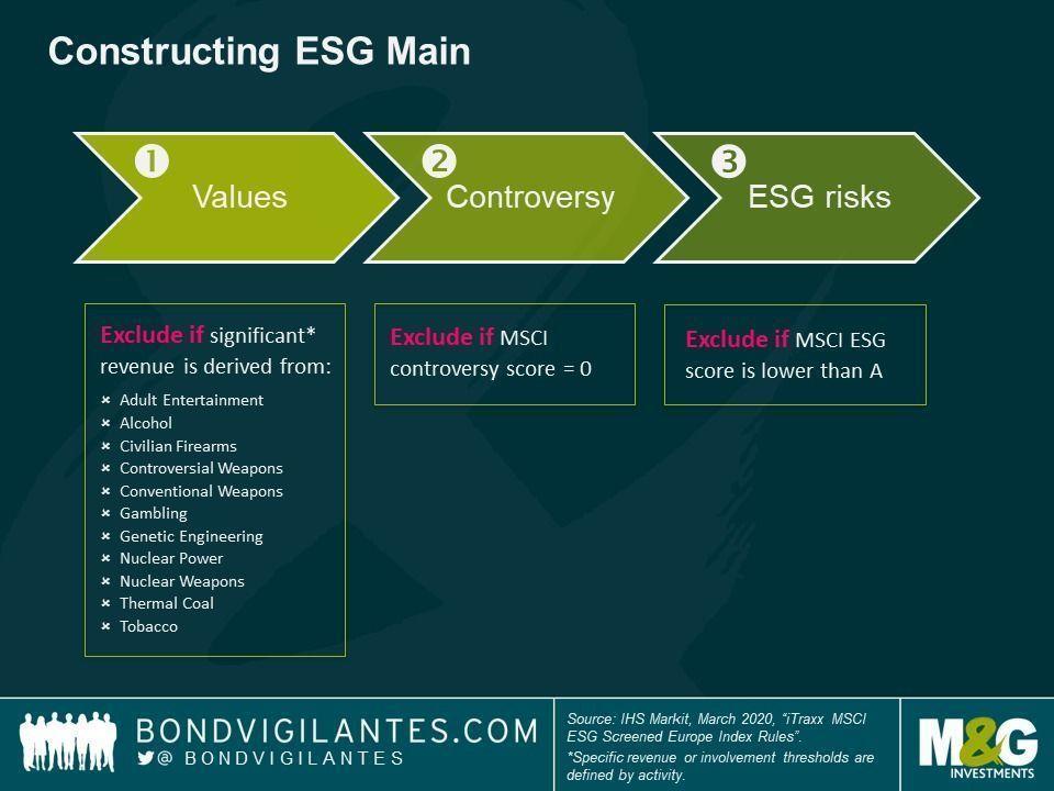 1-BV-Charts-ESG-CDS
