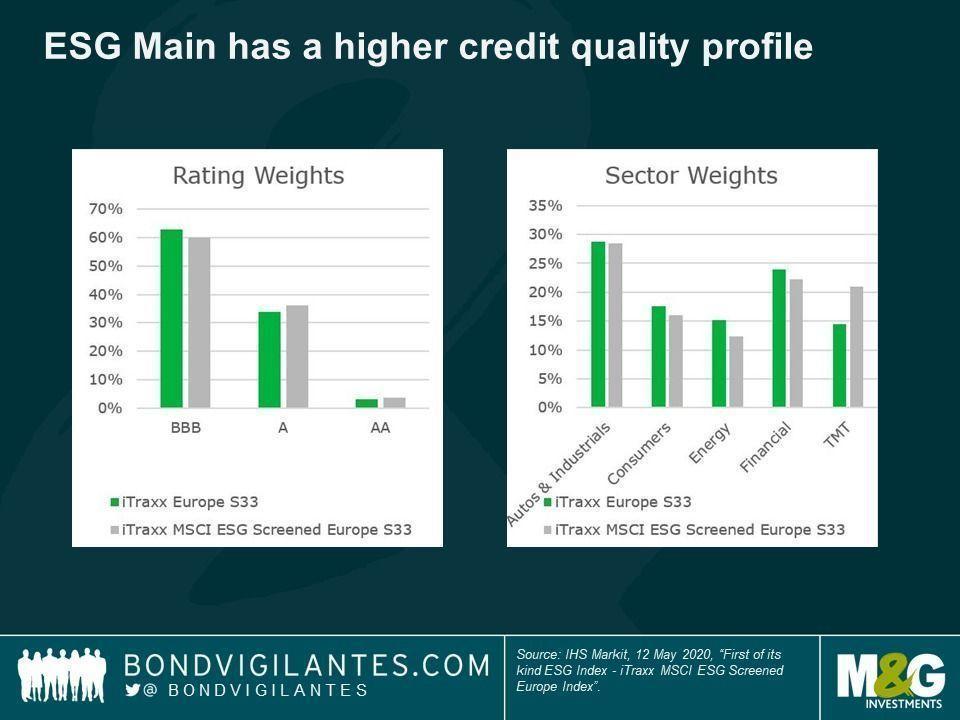 2-BV-Charts-ESG-CDS