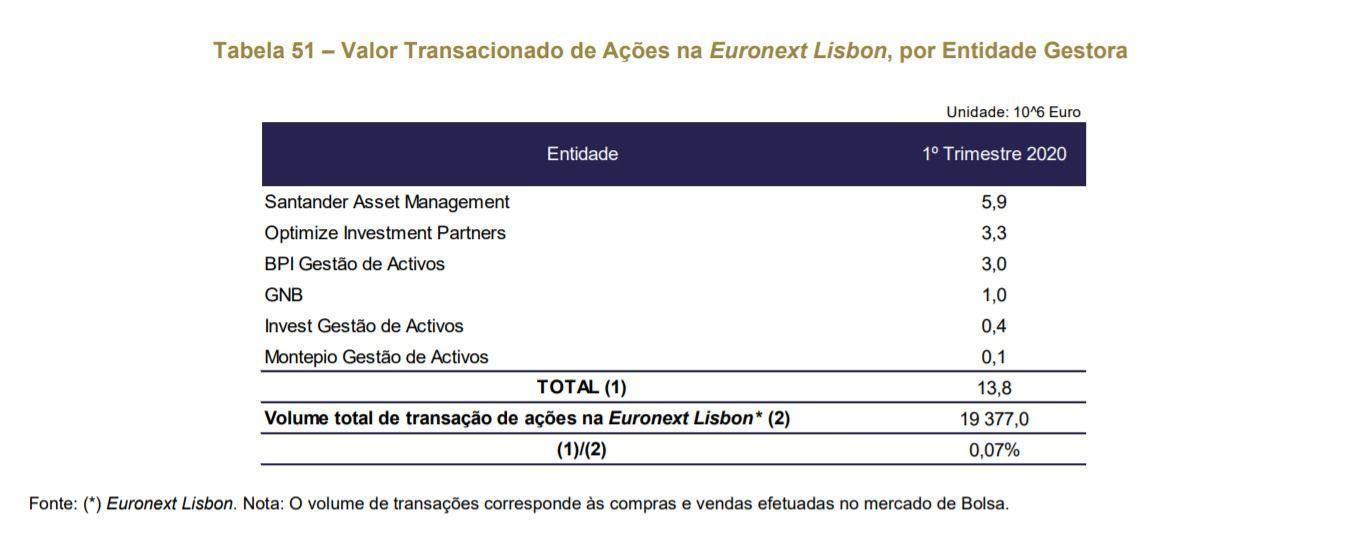 2020-06-29_12_57_41-GEST_O_COLECTIVA_DE_ACTIVOS