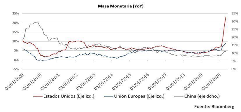 masa_monetaria
