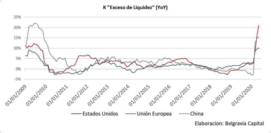 exceso_liquidez