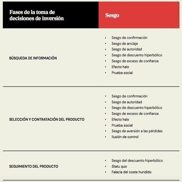 finanzas_conductuales