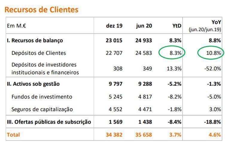 Recursos_de_clientes