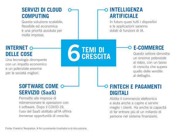EMEA_IT_TECH_6REASONS_0620_6