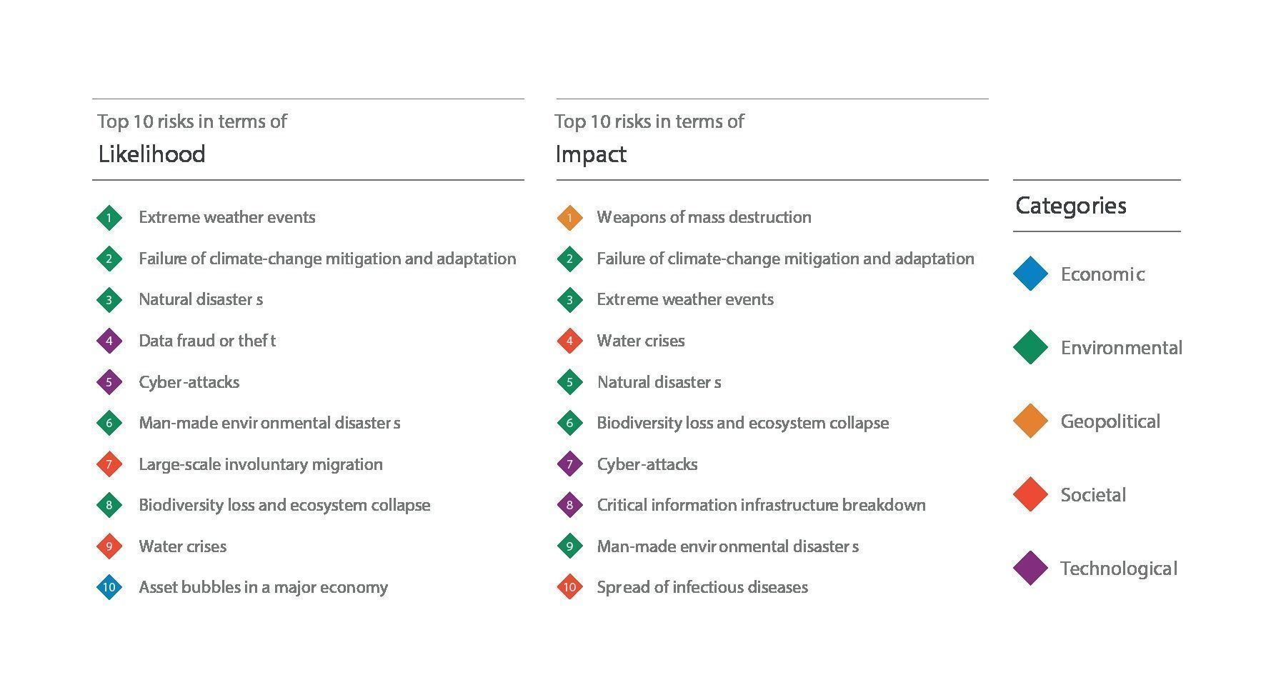 WEF_Global_Risks_Report_2019-01