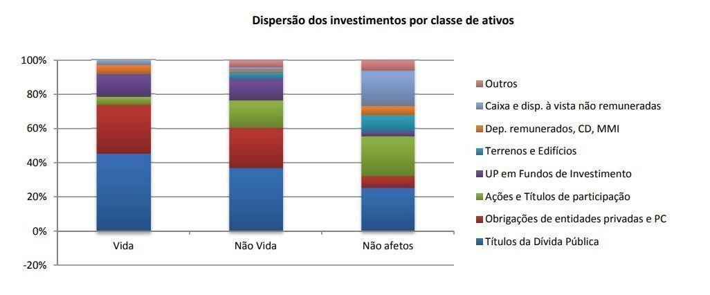 2020-09-11_12_48_41-Investimentos