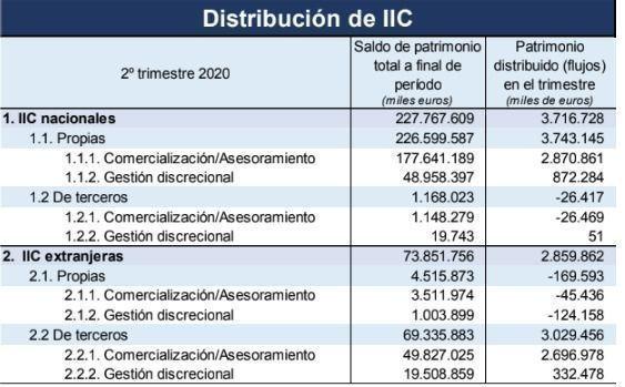 inverco_gestion_discrecional