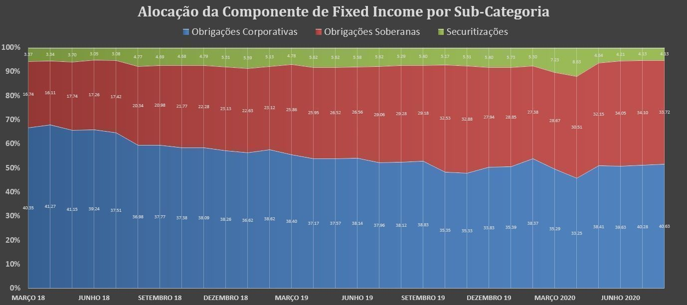 fixed_income
