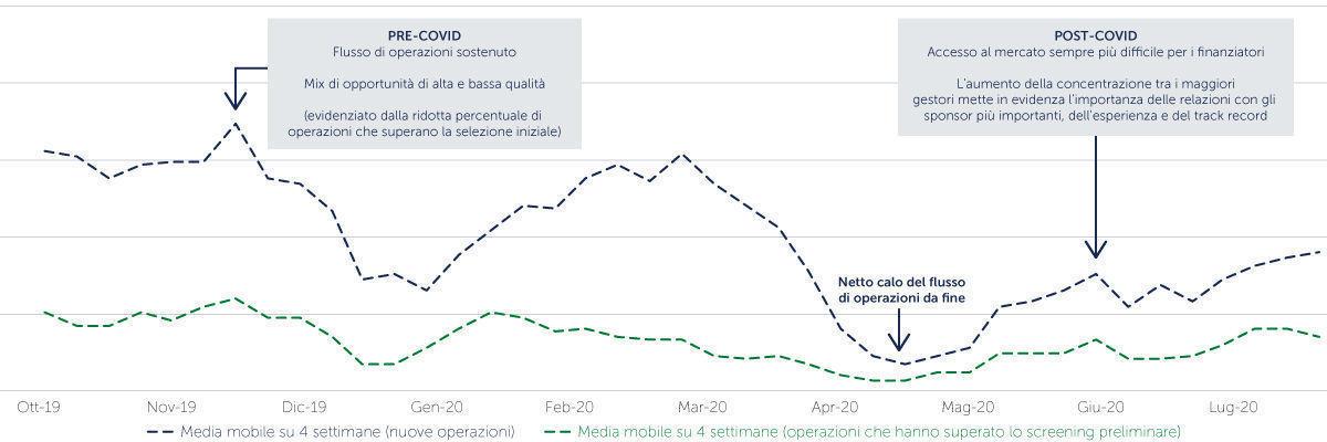 GPF-Chart-Italian_600x200