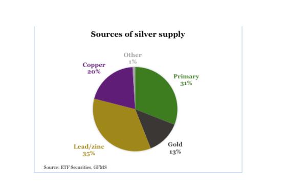 Los metales preciosos industriales contin an recuper ndose - Normativa detectores de metales ...