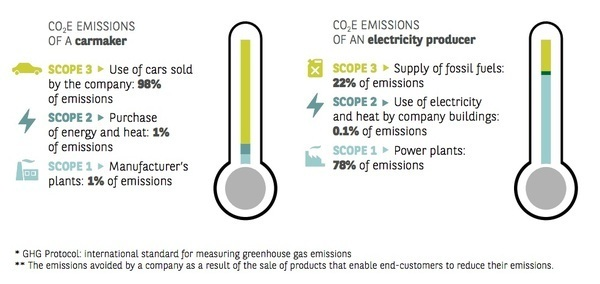 BNPPIP_carbon_footprint