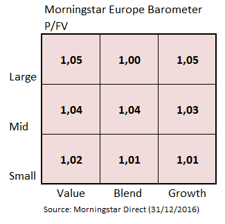 Morningstar Direct