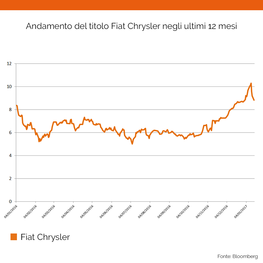 fiat_chrysler_2