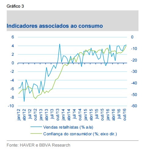 grafico_consumo