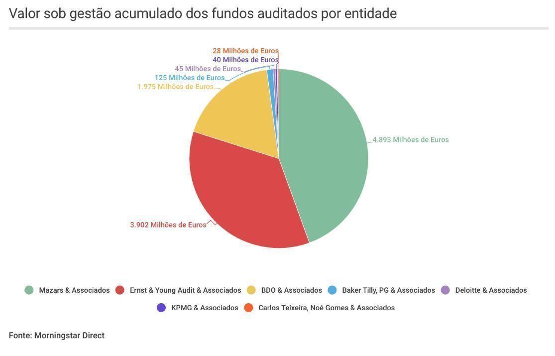 volume audit