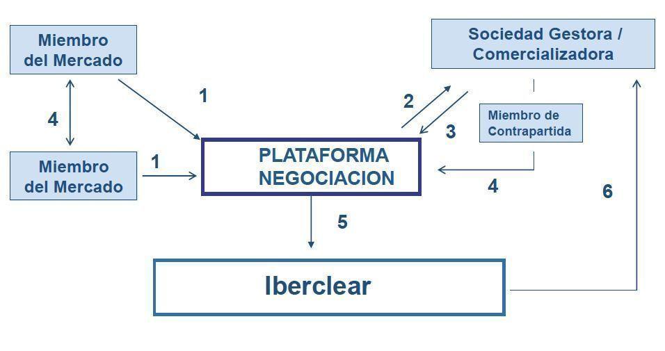 BMEFondos2