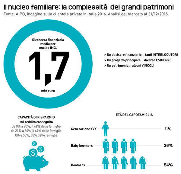 Consulenza12_1