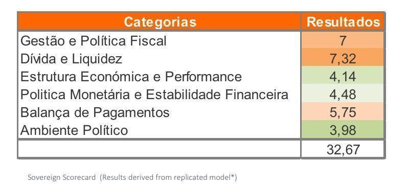 Modelo_replicado_BiG