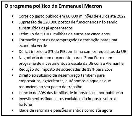 programamacron
