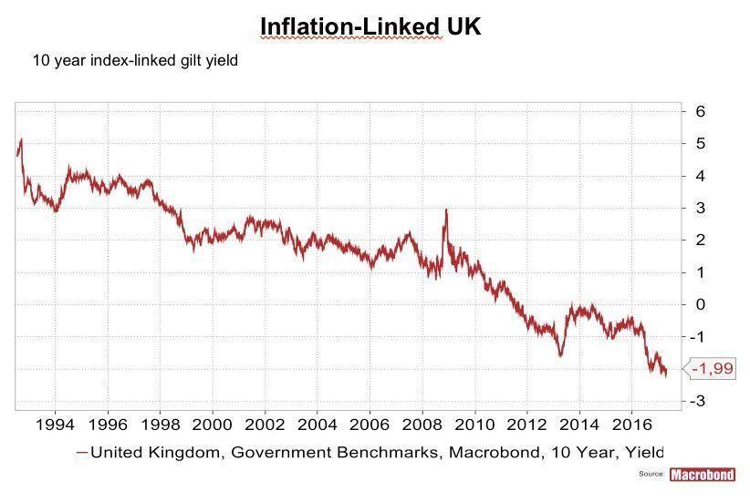 Inflation_UK